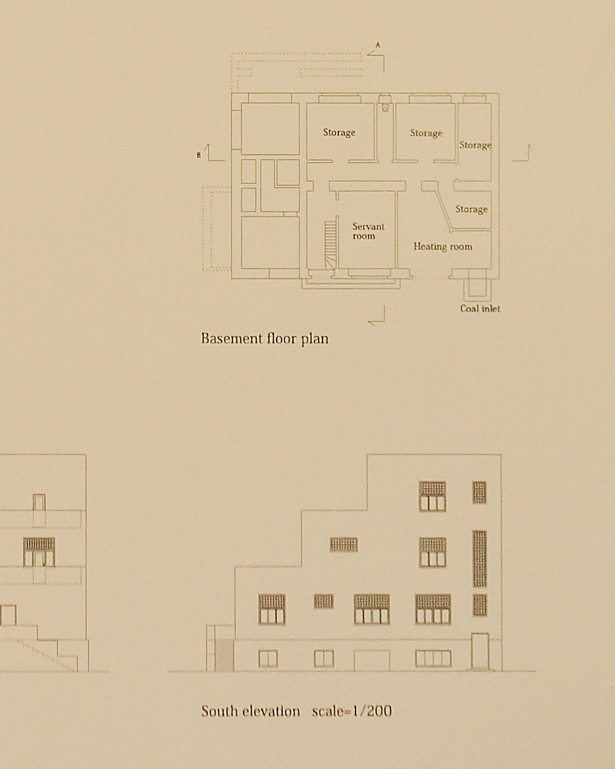 ADOLF LOOS: Models of 9 iconic houses on the road to ...